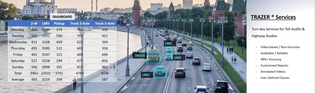 Traffic Analyzing Services